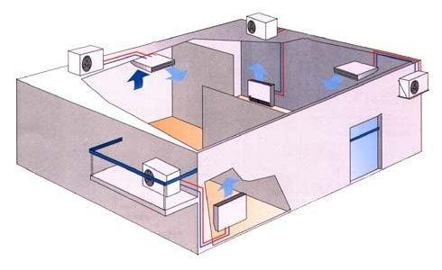 Схема установки потолочного